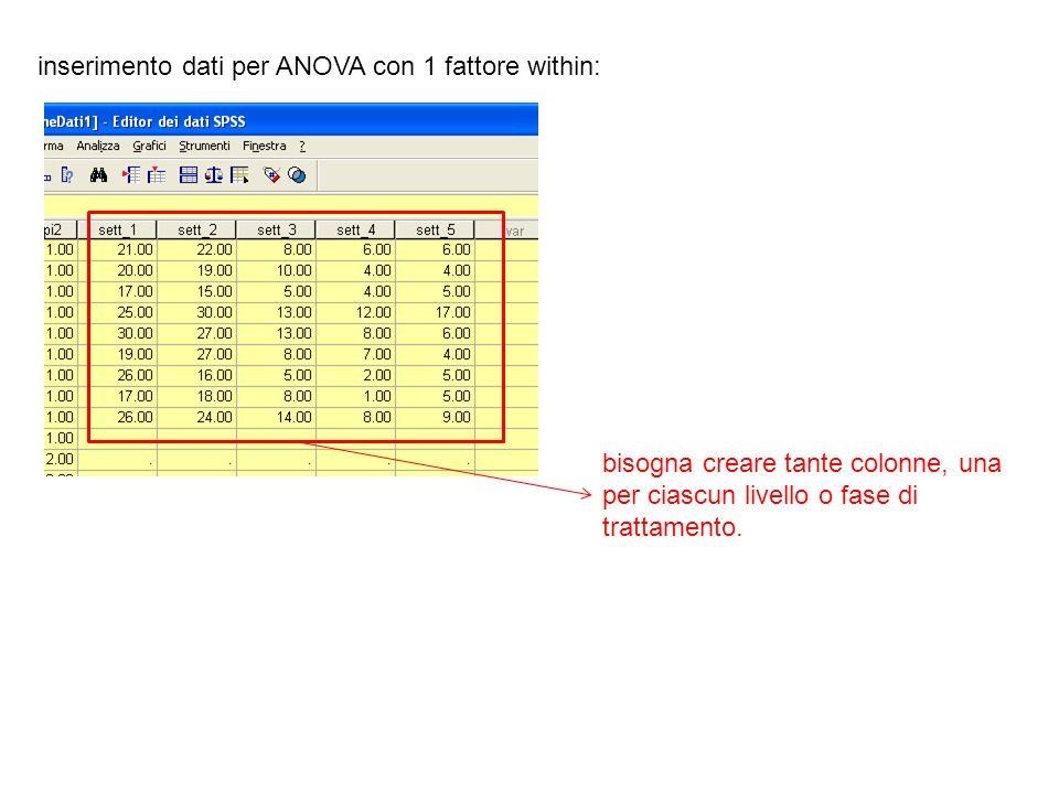 inserimento dati per ANOVA con 1 fattore within:
