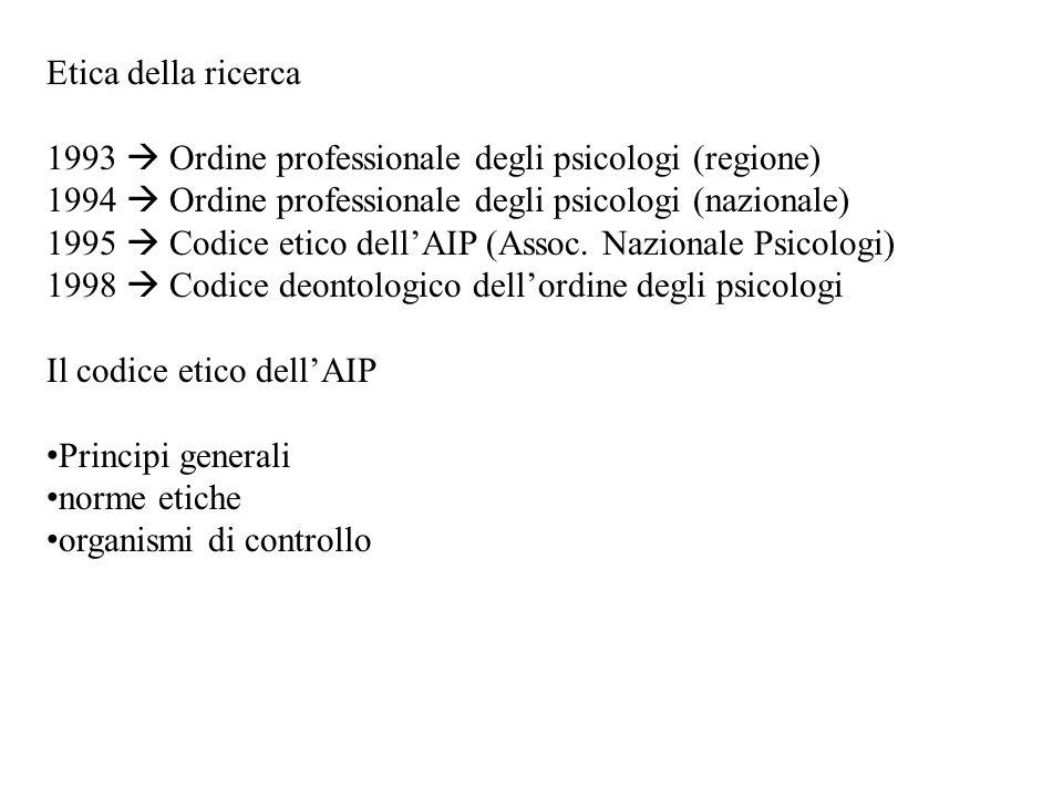 Etica della ricerca 1993  Ordine professionale degli psicologi (regione) 1994  Ordine professionale degli psicologi (nazionale)