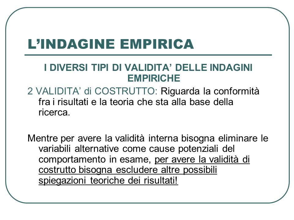 I DIVERSI TIPI DI VALIDITA' DELLE INDAGINI EMPIRICHE