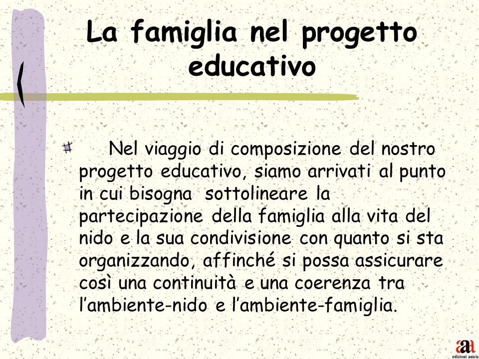 La famiglia nel progetto educativo