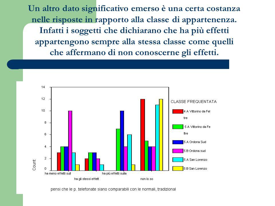 Un altro dato significativo emerso è una certa costanza nelle risposte in rapporto alla classe di appartenenza.