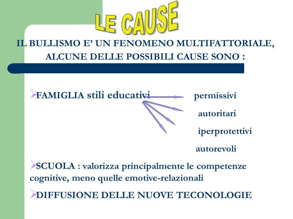 LE CAUSE IL BULLISMO E' UN FENOMENO MULTIFATTORIALE, ALCUNE DELLE POSSIBILI CAUSE SONO : FAMIGLIA stili educativi permissivi.