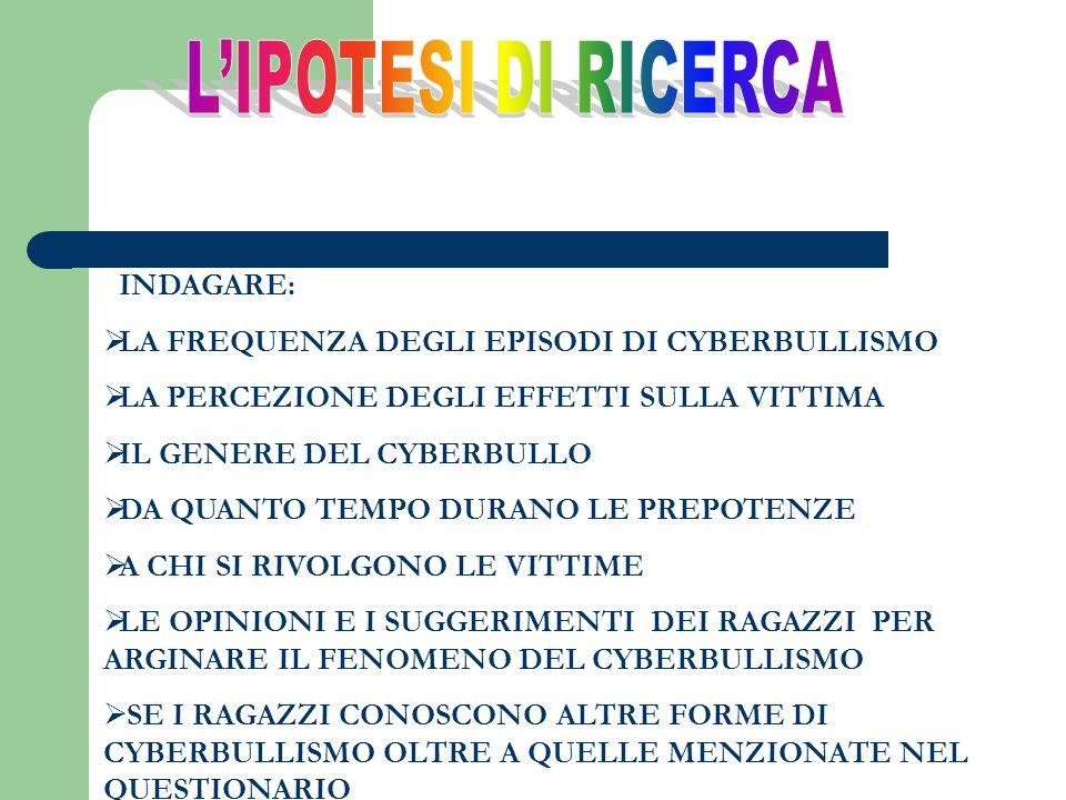 L'IPOTESI DI RICERCA INDAGARE: