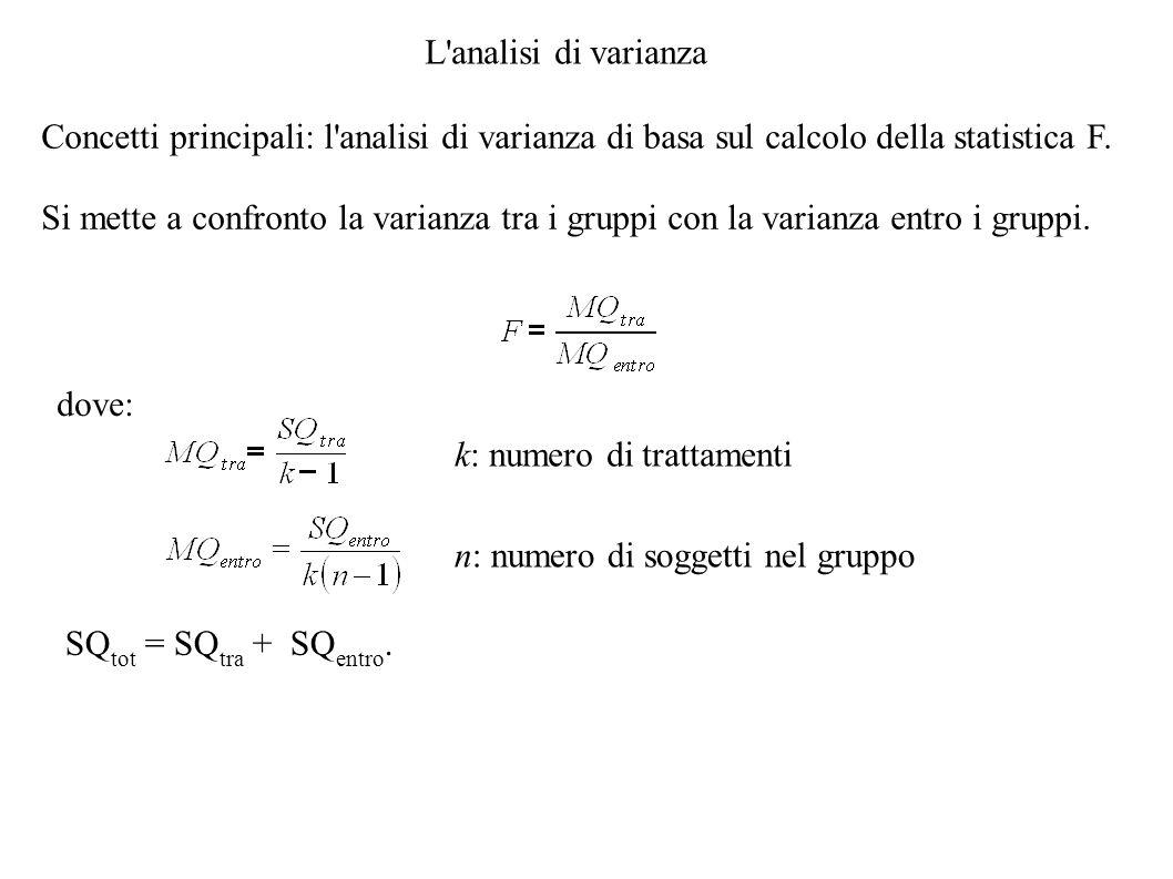 L analisi di varianza Concetti principali: l analisi di varianza di basa sul calcolo della statistica F.