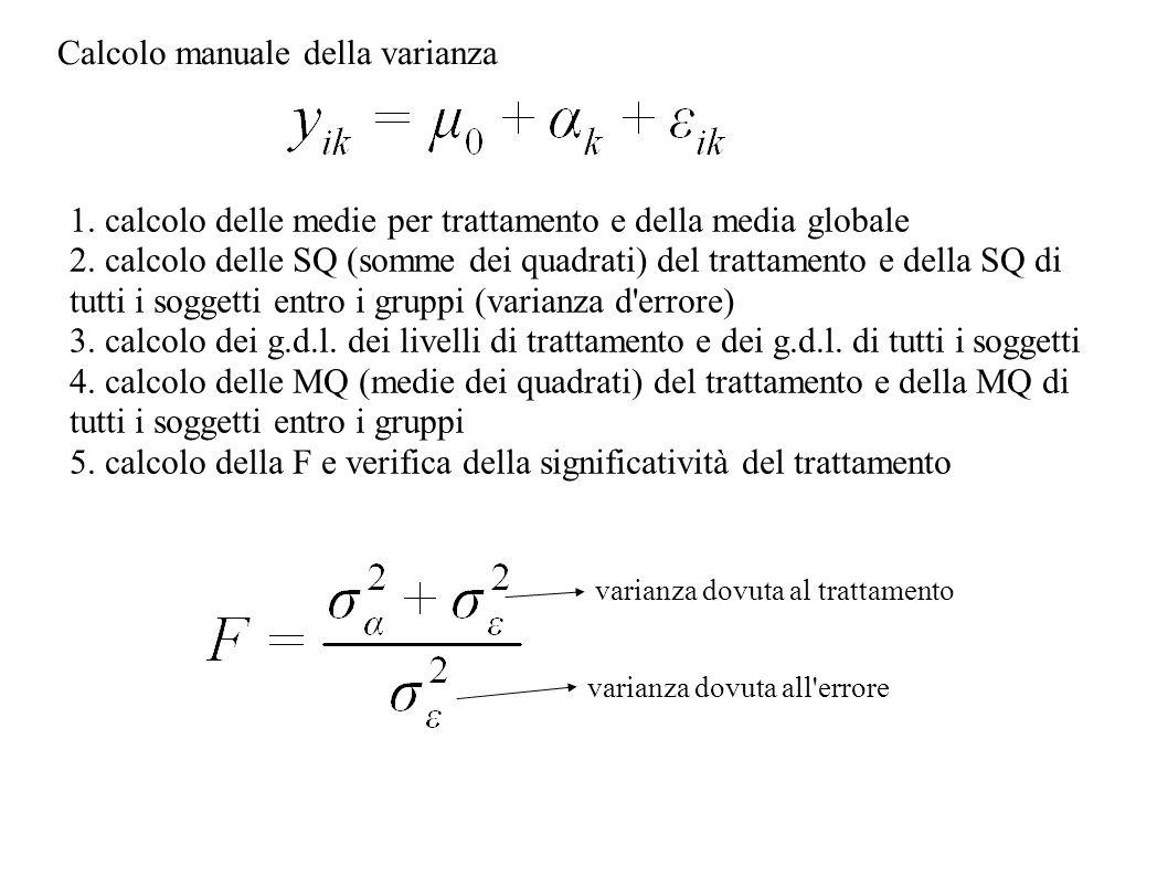 Calcolo manuale della varianza