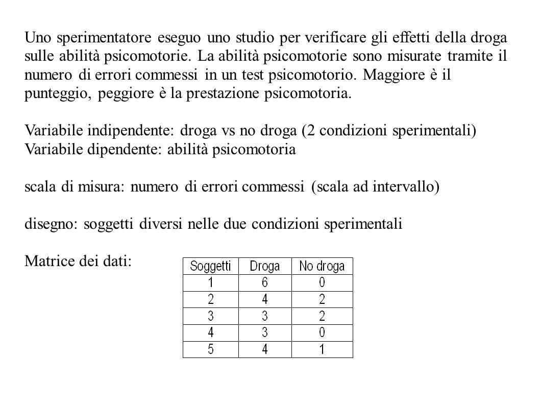 Uno sperimentatore eseguo uno studio per verificare gli effetti della droga sulle abilità psicomotorie. La abilità psicomotorie sono misurate tramite il numero di errori commessi in un test psicomotorio. Maggiore è il punteggio, peggiore è la prestazione psicomotoria.