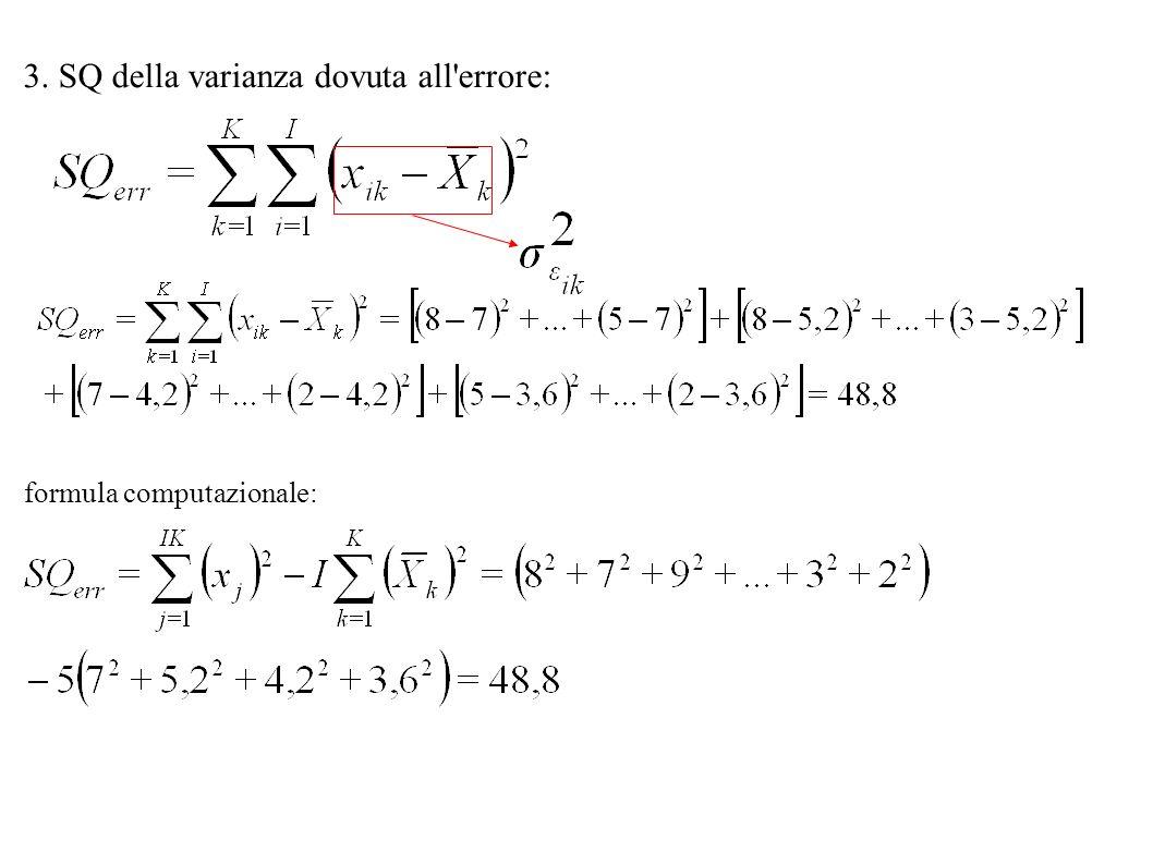 3. SQ della varianza dovuta all errore: