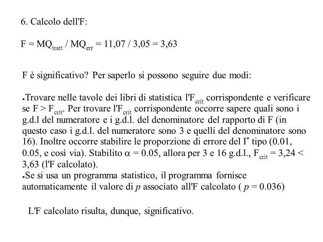 6. Calcolo dell F: F = MQtratt / MQerr = 11,07 / 3,05 = 3,63. F è significativo Per saperlo si possono seguire due modi: