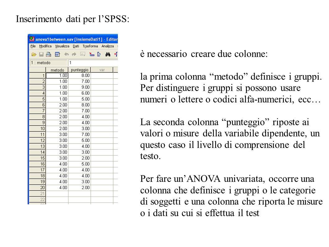 Inserimento dati per l'SPSS: