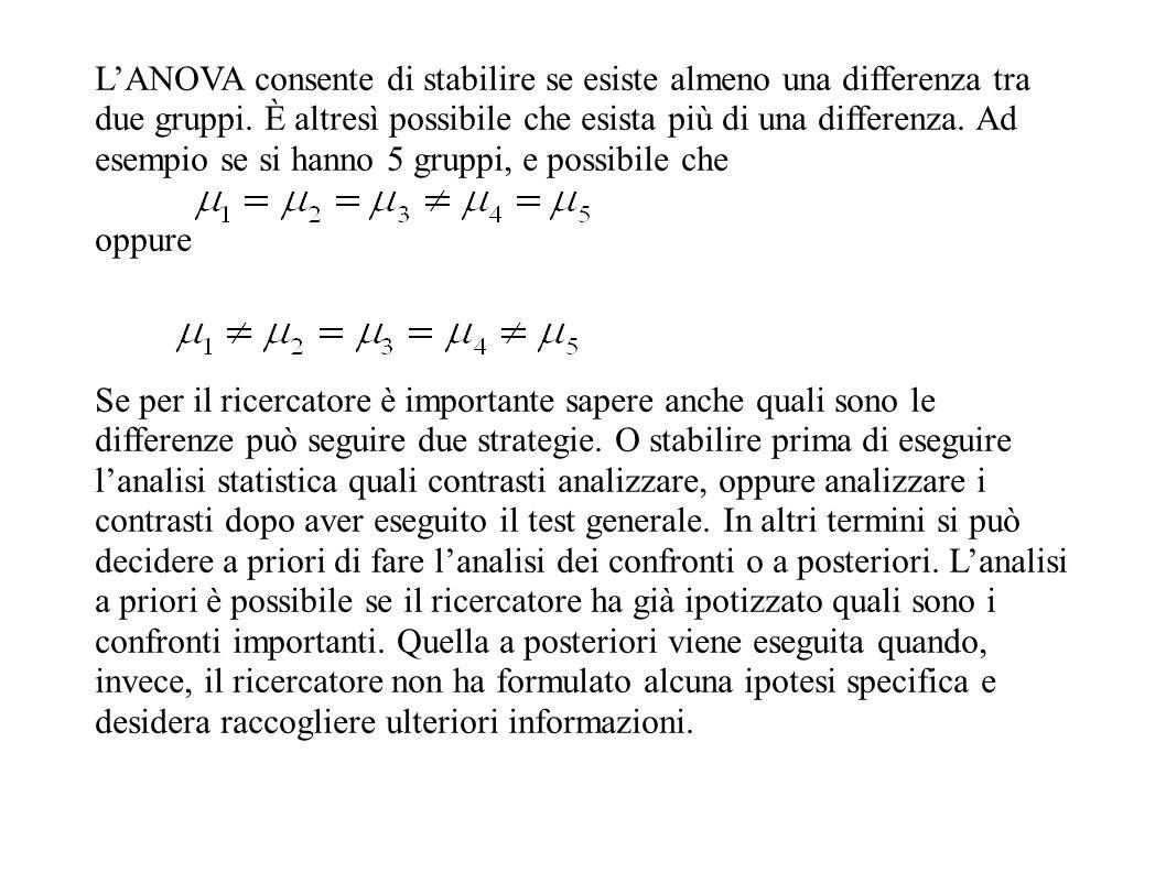 L'ANOVA consente di stabilire se esiste almeno una differenza tra due gruppi. È altresì possibile che esista più di una differenza. Ad esempio se si hanno 5 gruppi, e possibile che
