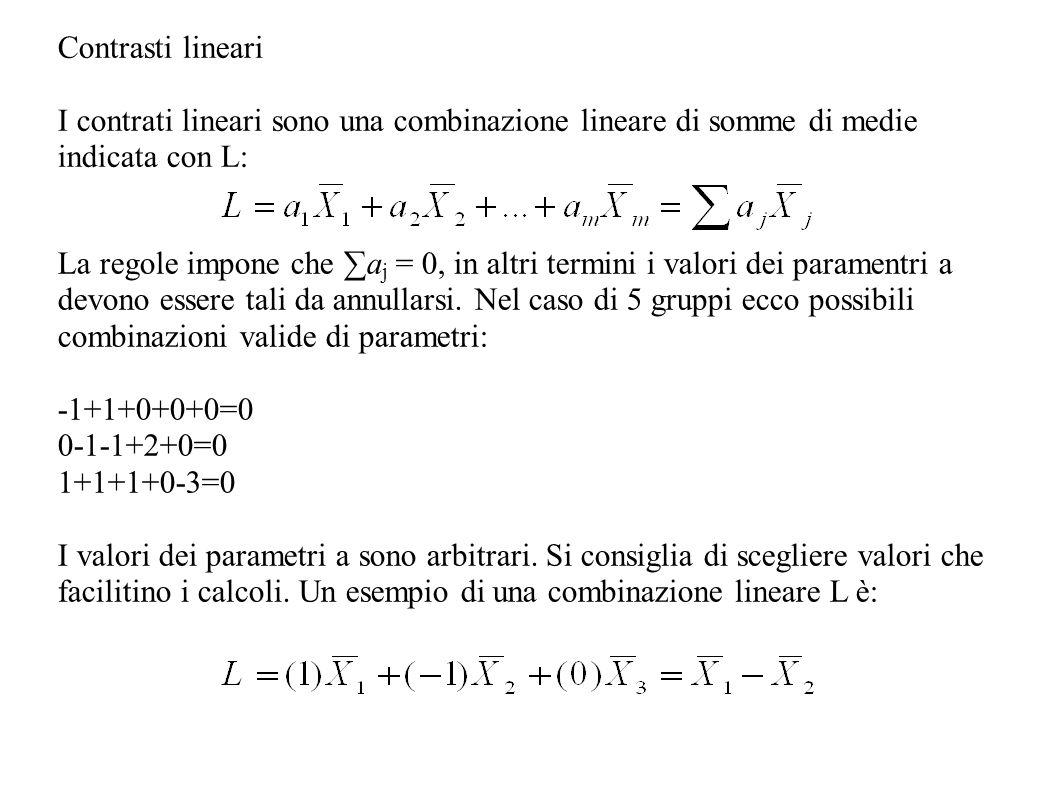 Contrasti lineari I contrati lineari sono una combinazione lineare di somme di medie indicata con L: