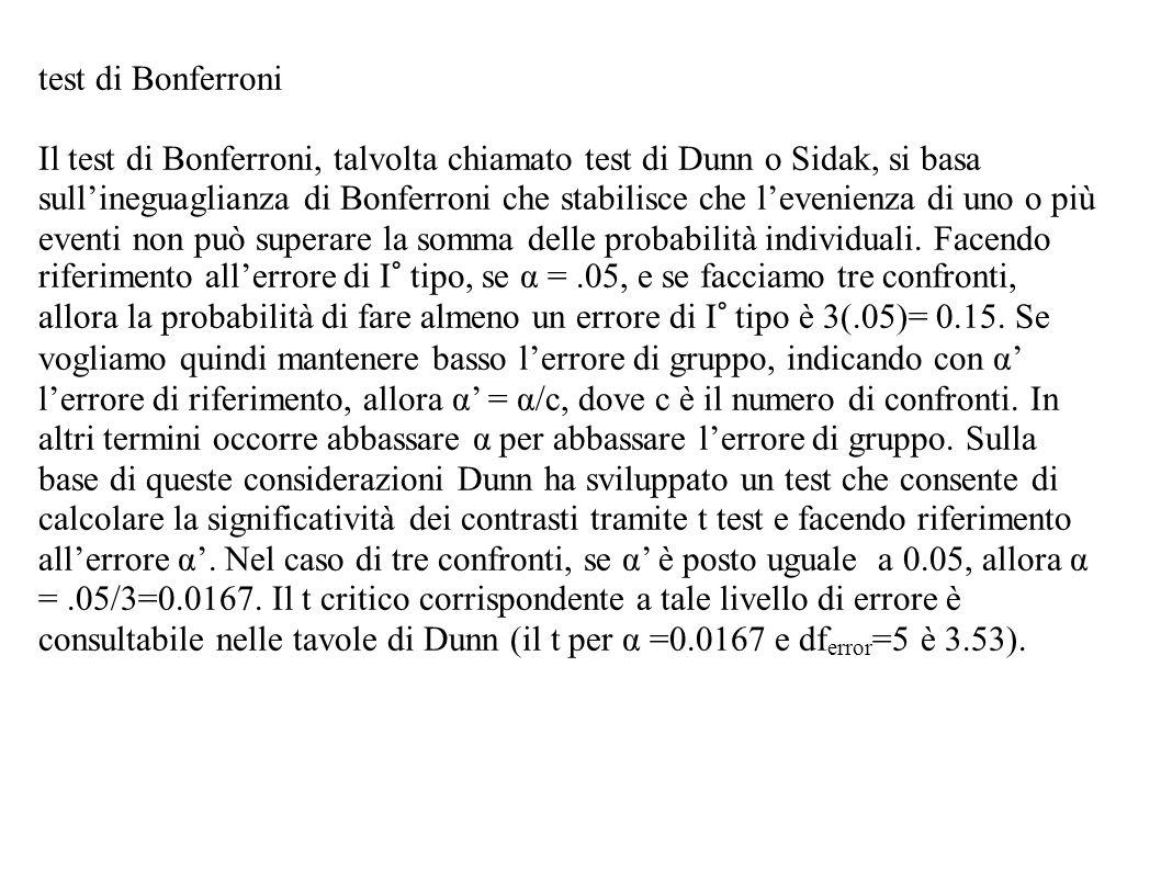 test di Bonferroni