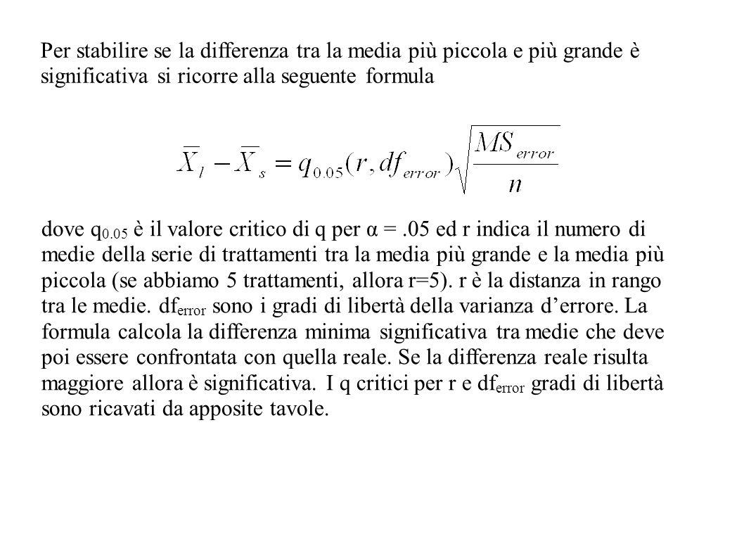 Per stabilire se la differenza tra la media più piccola e più grande è significativa si ricorre alla seguente formula