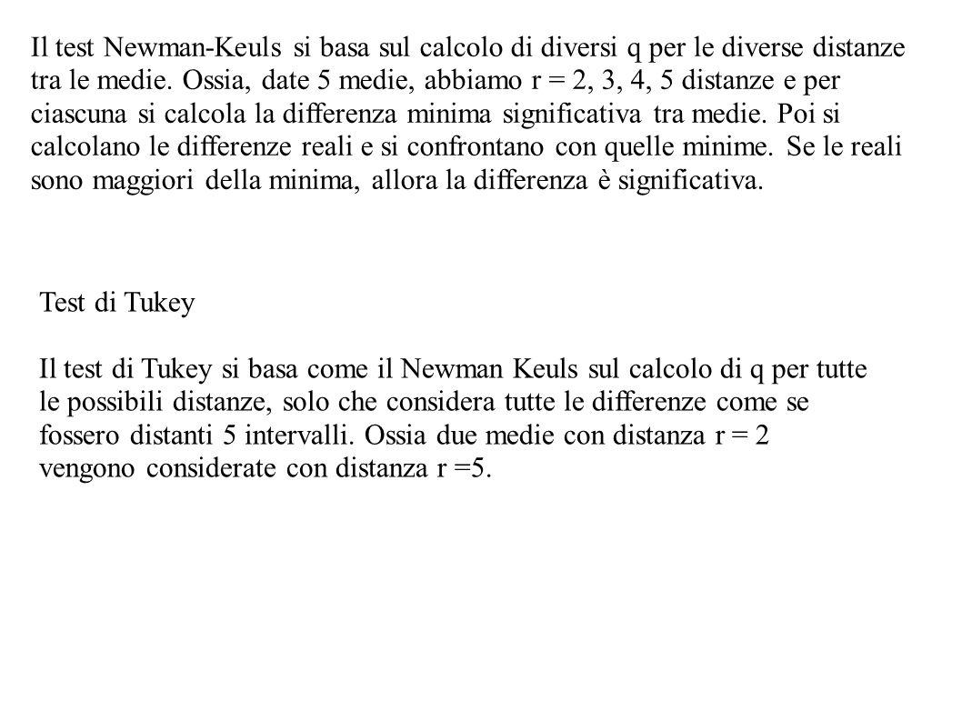 Il test Newman-Keuls si basa sul calcolo di diversi q per le diverse distanze tra le medie. Ossia, date 5 medie, abbiamo r = 2, 3, 4, 5 distanze e per ciascuna si calcola la differenza minima significativa tra medie. Poi si calcolano le differenze reali e si confrontano con quelle minime. Se le reali sono maggiori della minima, allora la differenza è significativa.