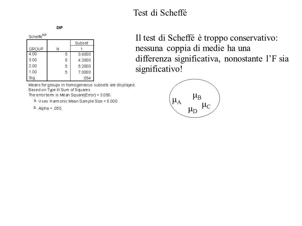 Test di Scheffé Il test di Scheffé è troppo conservativo: nessuna coppia di medie ha una. differenza significativa, nonostante l'F sia.