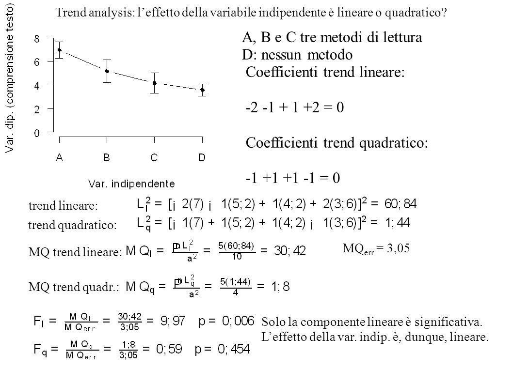 A, B e C tre metodi di lettura D: nessun metodo