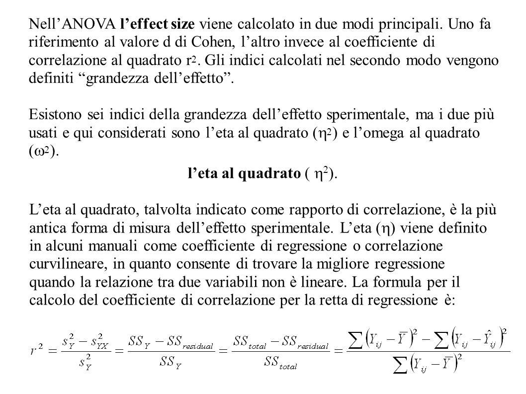 Nell'ANOVA l'effect size viene calcolato in due modi principali