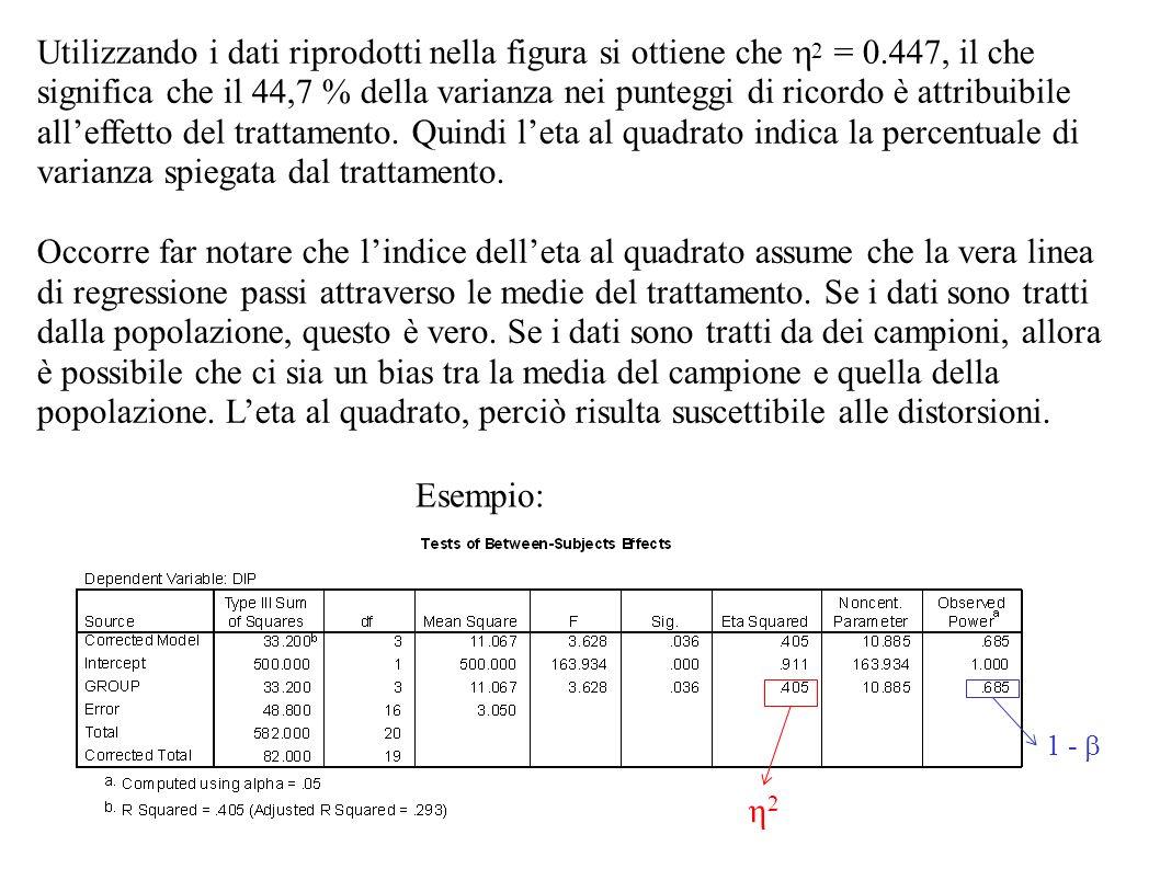 Utilizzando i dati riprodotti nella figura si ottiene che h2 = 0