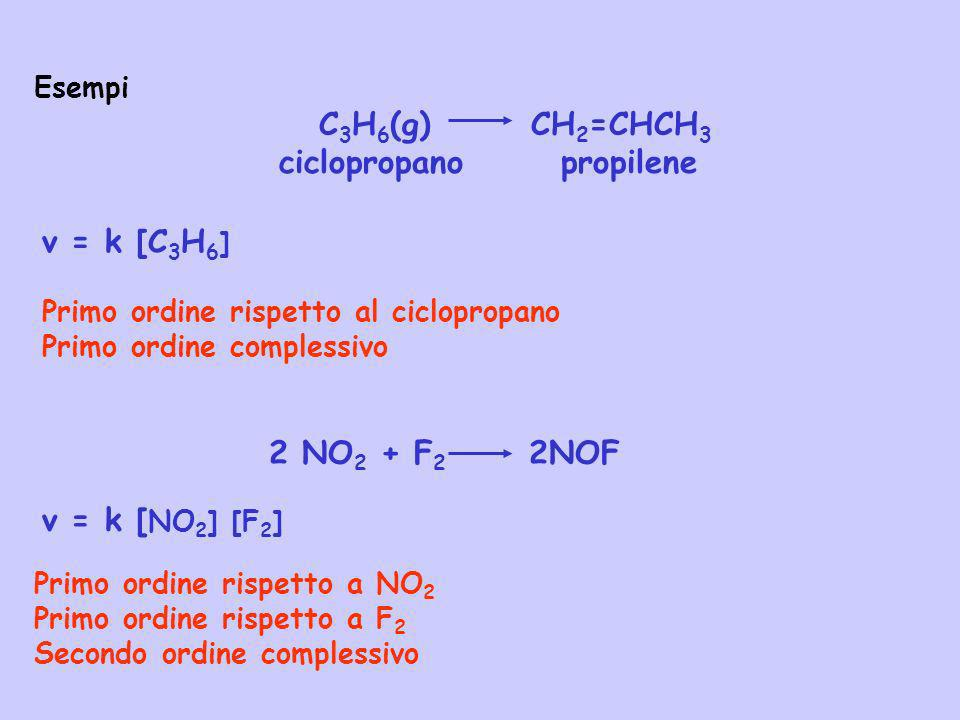 ciclopropano propilene