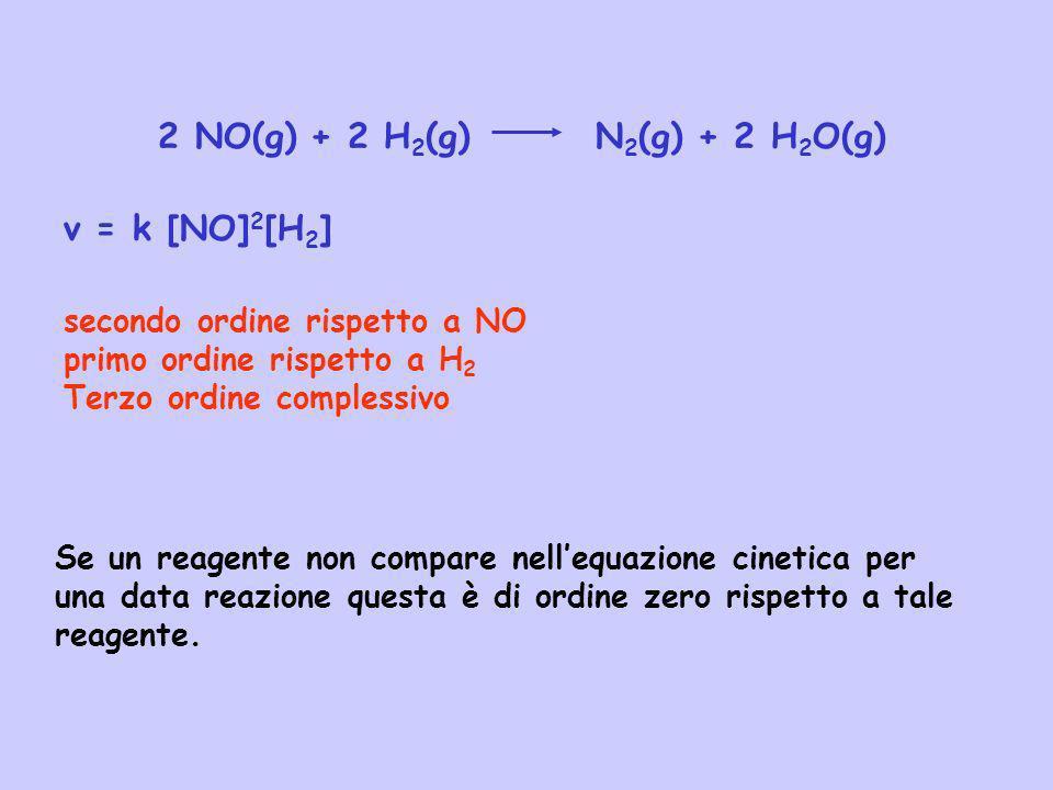 2 NO(g) + 2 H2(g) N2(g) + 2 H2O(g)