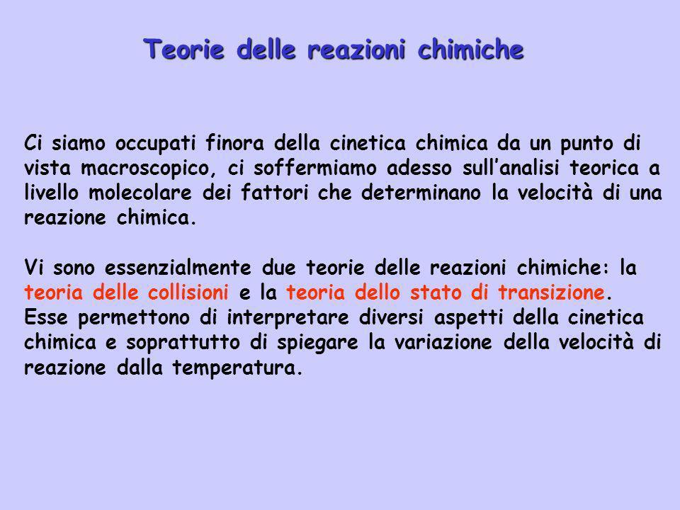 Teorie delle reazioni chimiche