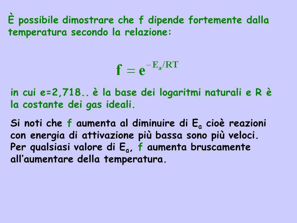 È possibile dimostrare che f dipende fortemente dalla temperatura secondo la relazione: