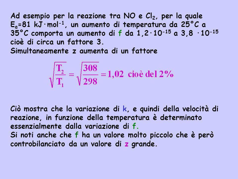 Ad esempio per la reazione tra NO e Cl2, per la quale Ea=81 kJ·mol-1, un aumento di temperatura da 25°C a 35°C comporta un aumento di f da 1,2·10-15 a 3,8 ·10-15 cioè di circa un fattore 3.