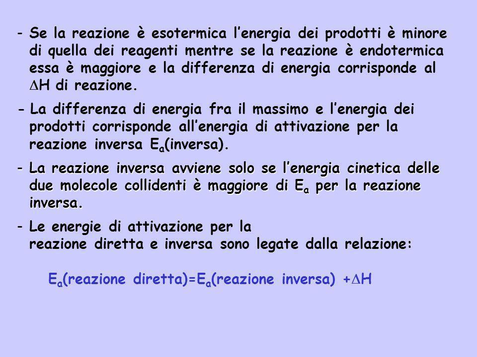 Se la reazione è esotermica l'energia dei prodotti è minore