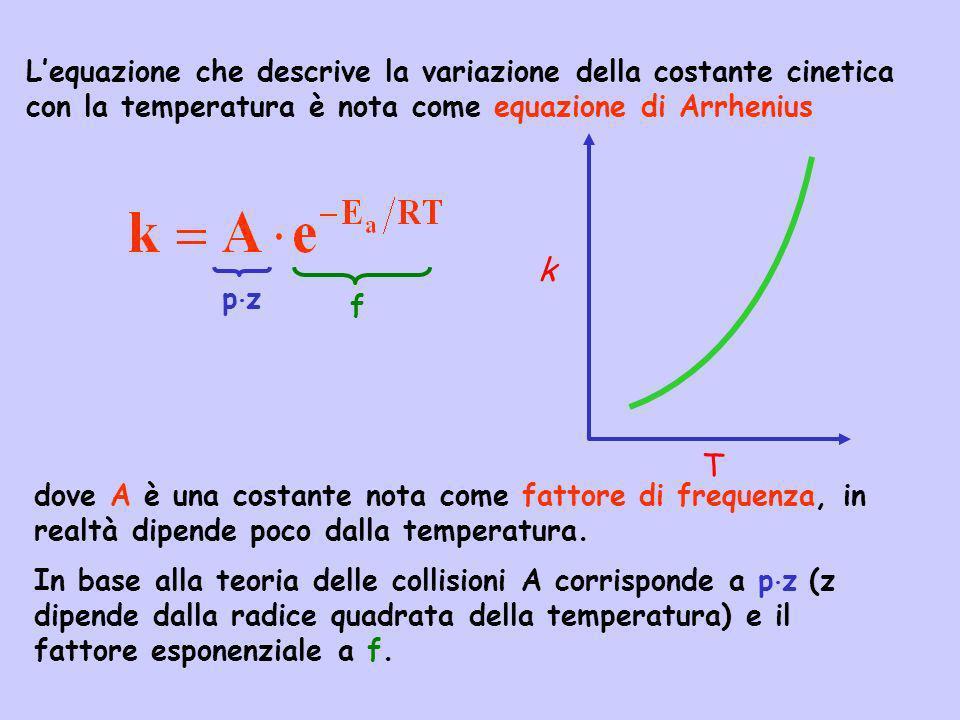 L'equazione che descrive la variazione della costante cinetica con la temperatura è nota come equazione di Arrhenius