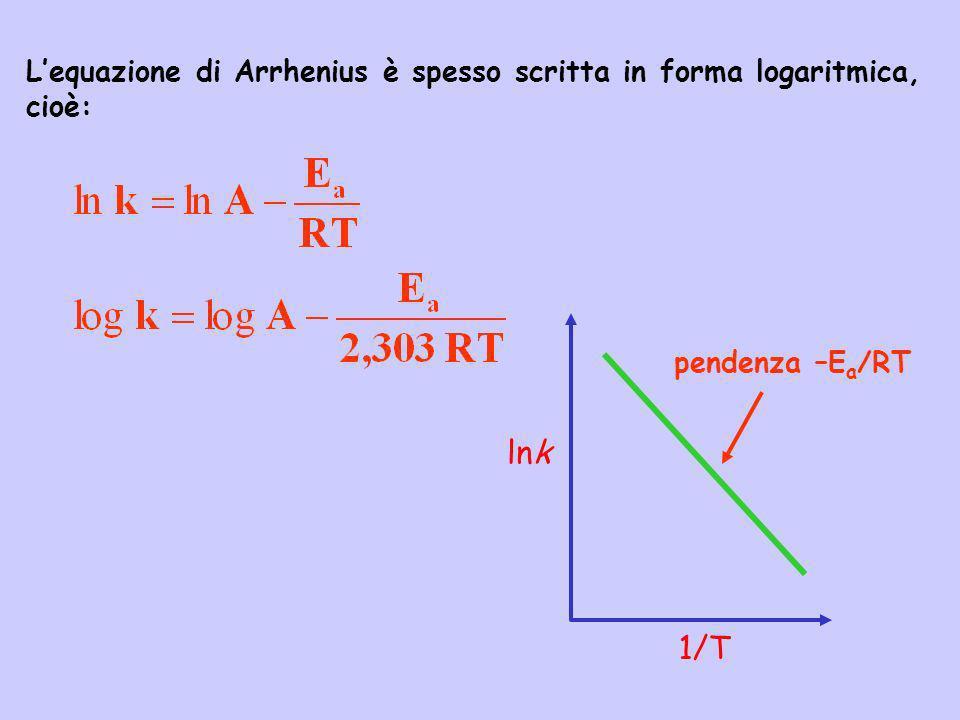 L'equazione di Arrhenius è spesso scritta in forma logaritmica, cioè:
