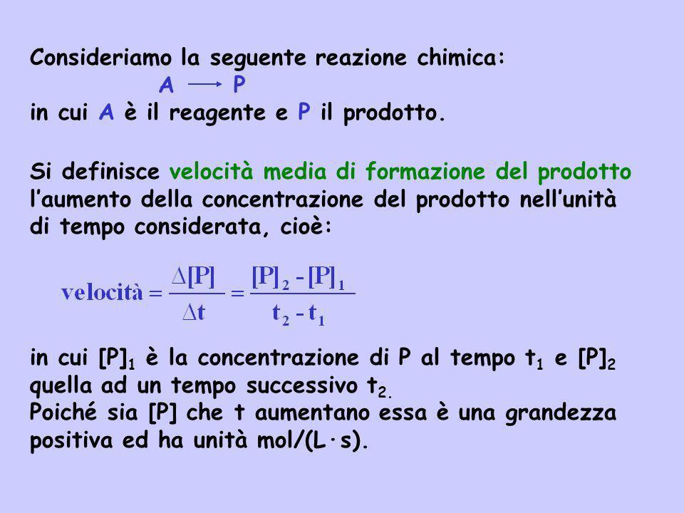 Consideriamo la seguente reazione chimica: