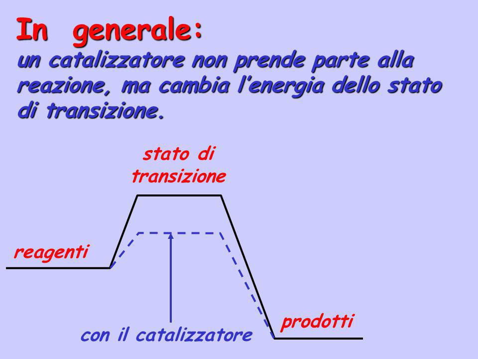 In generale: un catalizzatore non prende parte alla reazione, ma cambia l'energia dello stato di transizione.