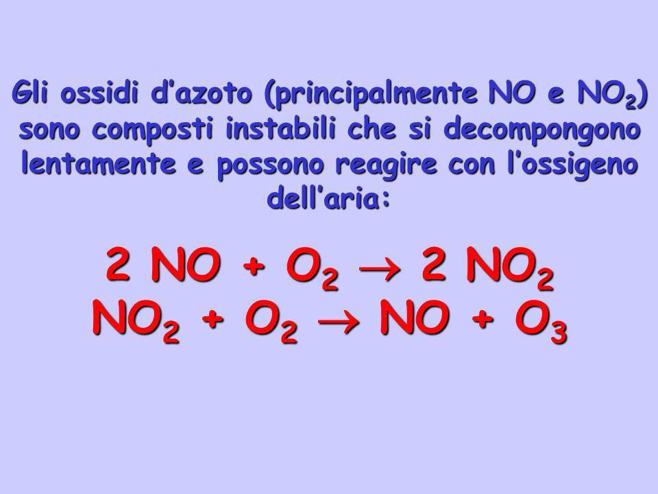 Gli ossidi d'azoto (principalmente NO e NO2) sono composti instabili che si decompongono lentamente e possono reagire con l'ossigeno dell'aria:
