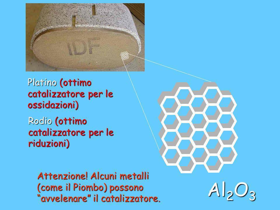 Al2O3 Platino (ottimo catalizzatore per le ossidazioni)