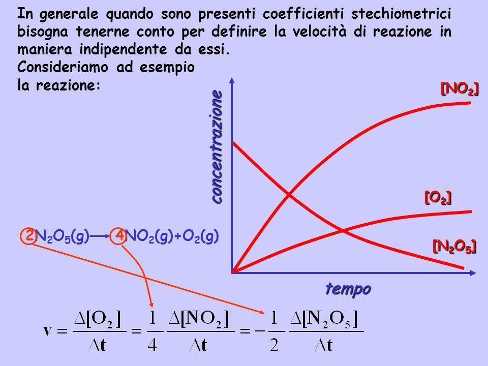 In generale quando sono presenti coefficienti stechiometrici bisogna tenerne conto per definire la velocità di reazione in maniera indipendente da essi.