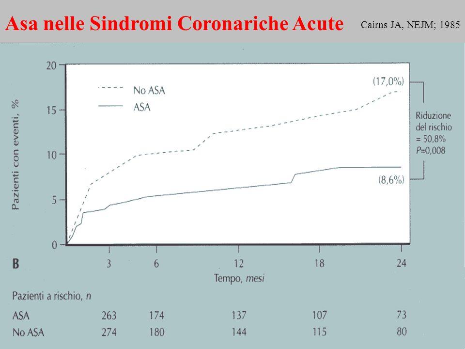 Asa nelle Sindromi Coronariche Acute