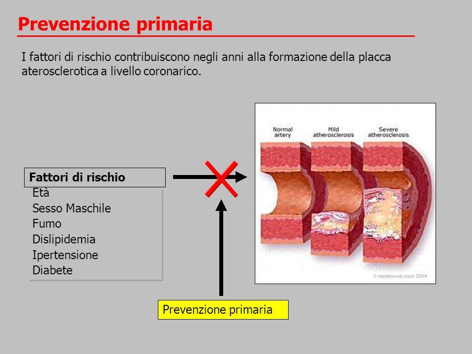Prevenzione primaria I fattori di rischio contribuiscono negli anni alla formazione della placca aterosclerotica a livello coronarico.