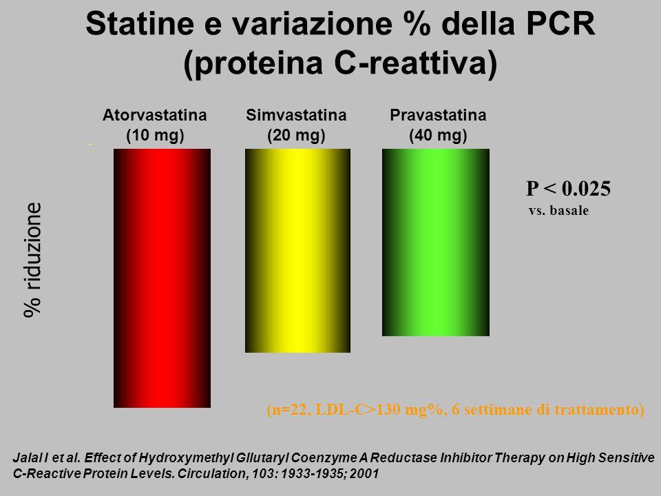 Statine e variazione % della PCR (proteina C-reattiva)