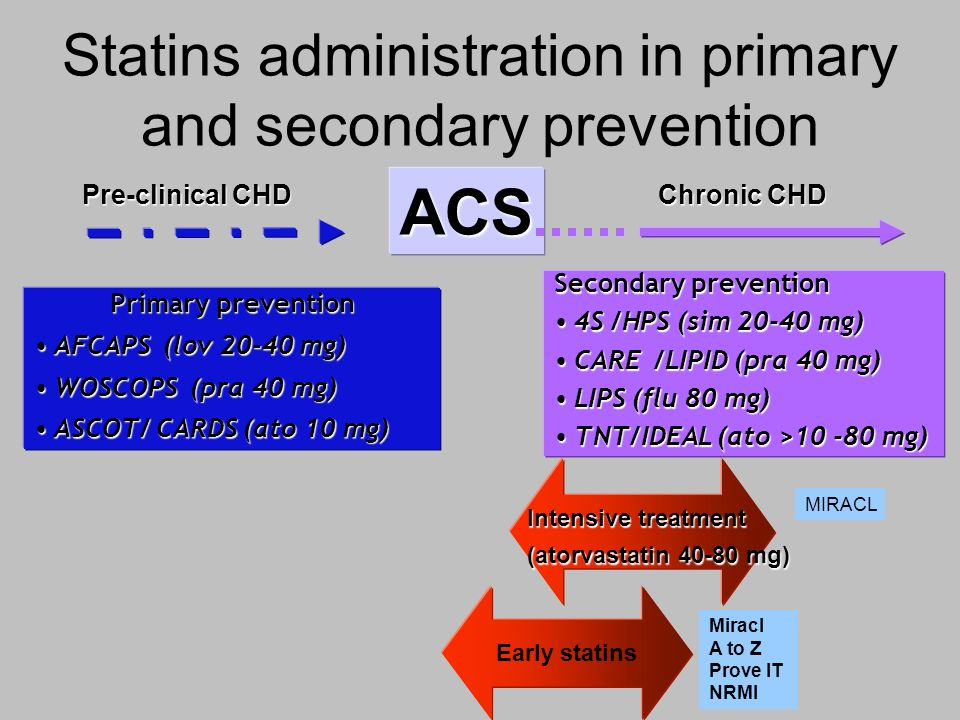 Statins administration in primary and secondary prevention