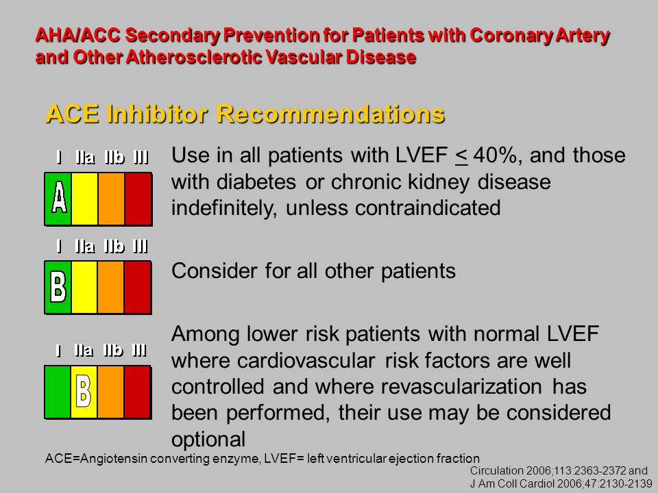 B ACE Inhibitor Recommendations