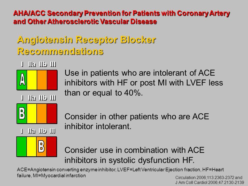 Angiotensin Receptor Blocker Recommendations