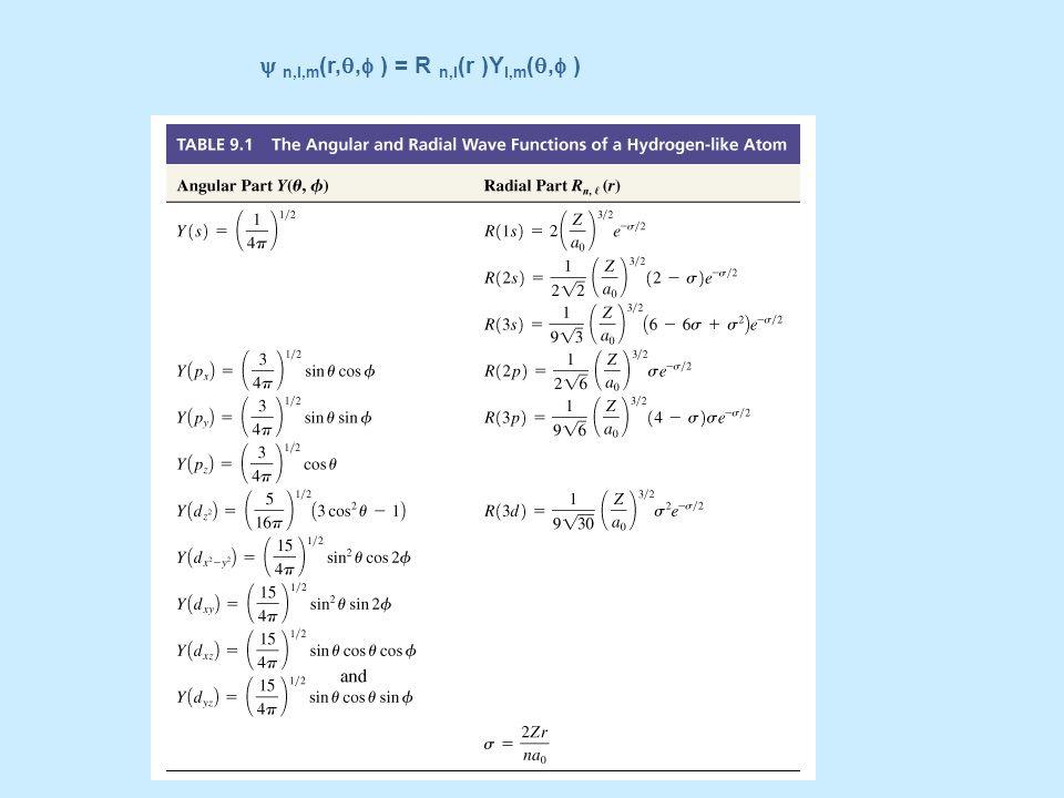  n,l,m(r,, ) = R n,l(r )Yl,m(, )