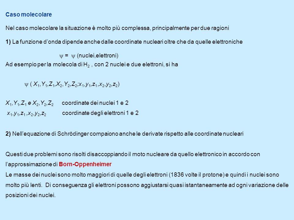 Caso molecolare Nel caso molecolare la situazione è molto più complessa, principalmente per due ragioni.