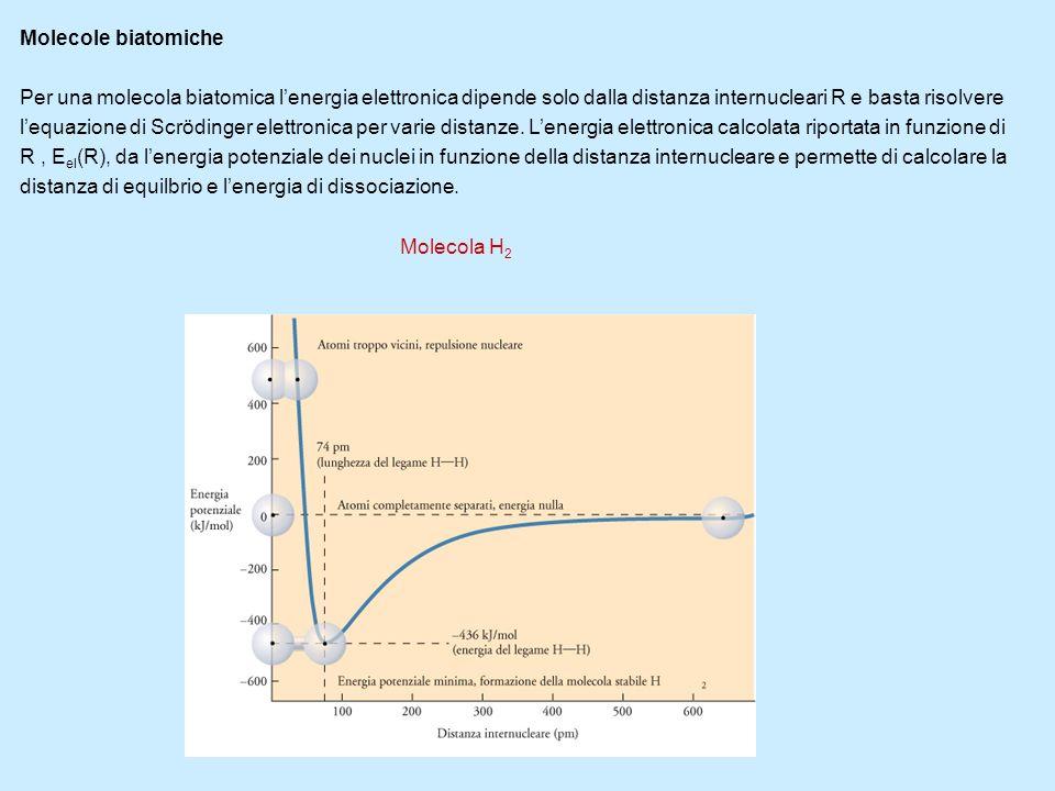 Molecole biatomiche
