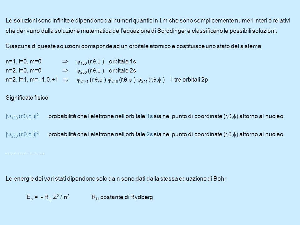 Le soluzioni sono infinite e dipendono dai numeri quantici n,l,m che sono semplicemente numeri interi o relativi che derivano dalla soluzione matematica dell'equazione di Scrödinger e classificano le possibili soluzioni.