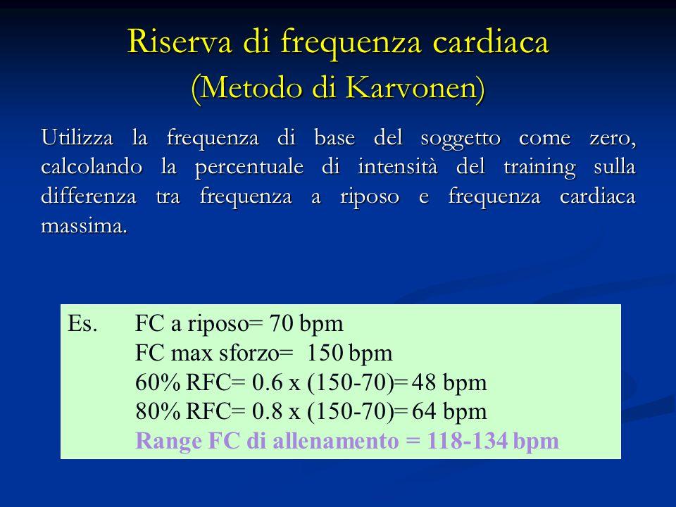 Riserva di frequenza cardiaca (Metodo di Karvonen)