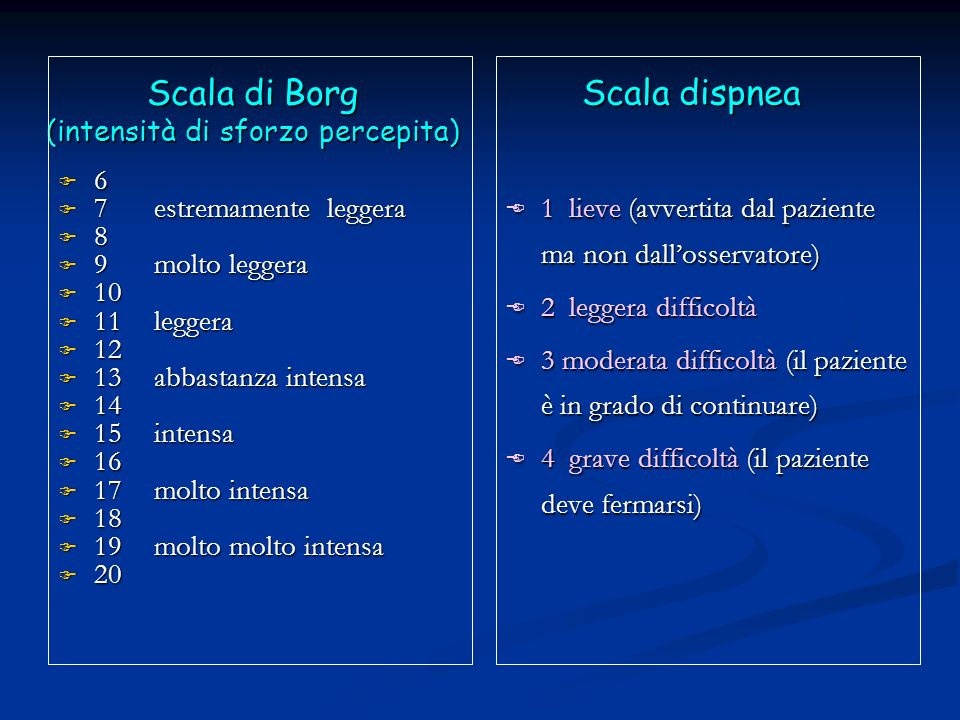 Scala di Borg (intensità di sforzo percepita)