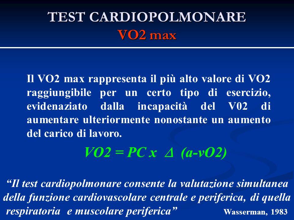 TEST CARDIOPOLMONARE VO2 max