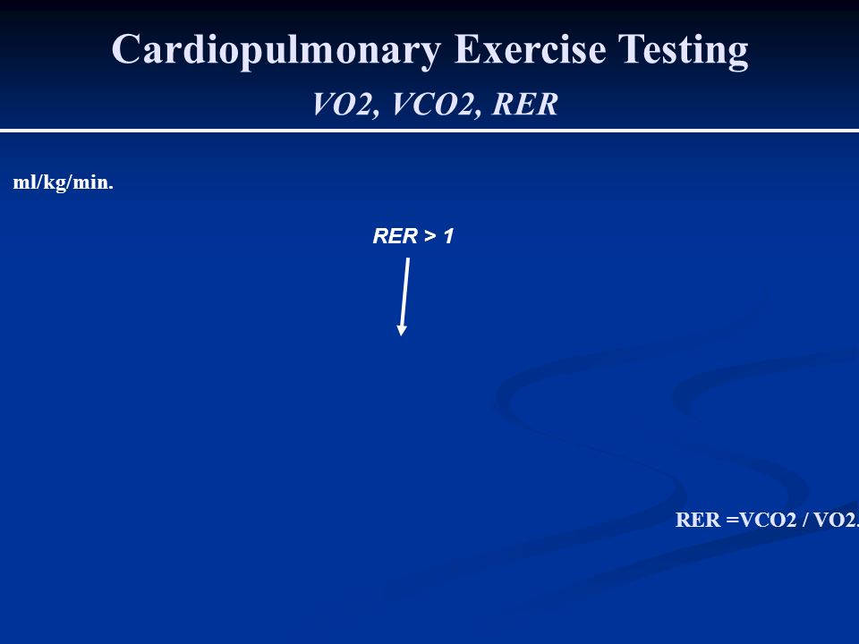 Cardiopulmonary Exercise Testing VO2, VCO2, RER