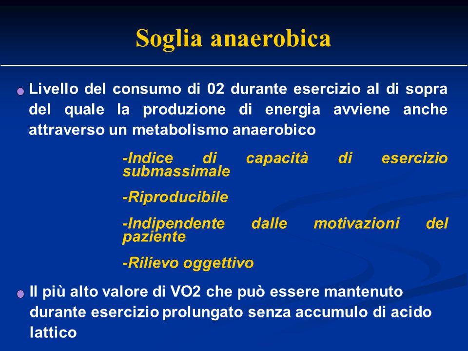 Soglia anaerobica